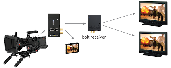 How the awe-inspiring Tereadek wireless system works. Image courtesy of Google.