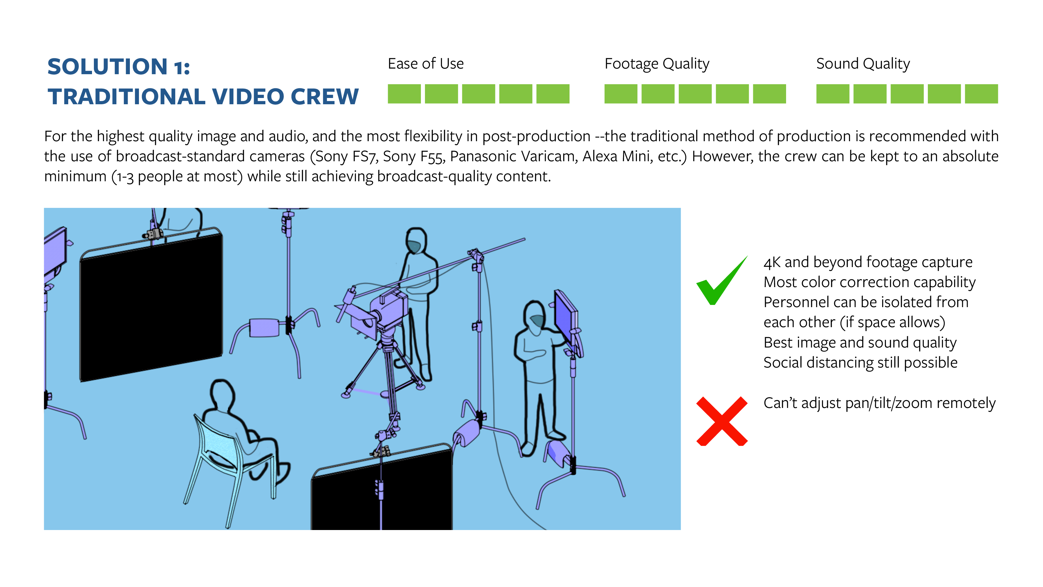 Solution 1 - Traditional Video Crew